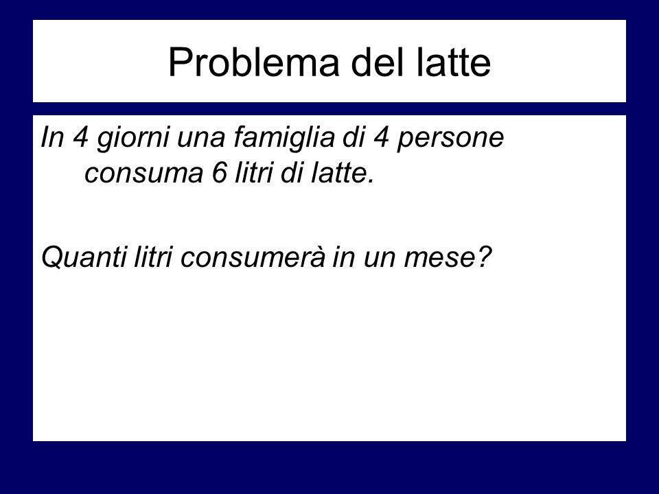 Problema del latte In 4 giorni una famiglia di 4 persone consuma 6 litri di latte.