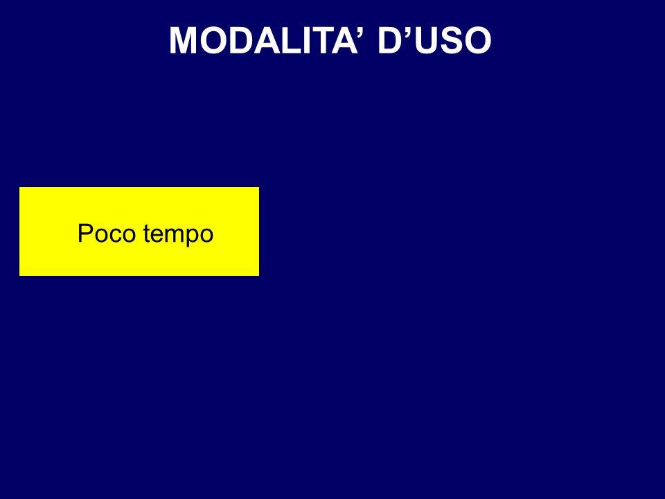 MODALITA' D'USO Poco tempo
