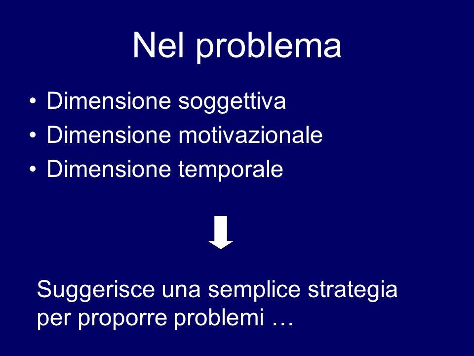 Nel problema Dimensione soggettiva Dimensione motivazionale