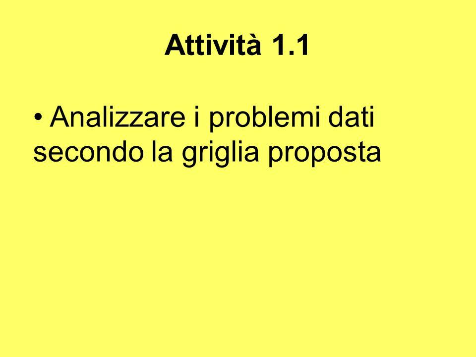 Attività 1.1 Analizzare i problemi dati secondo la griglia proposta