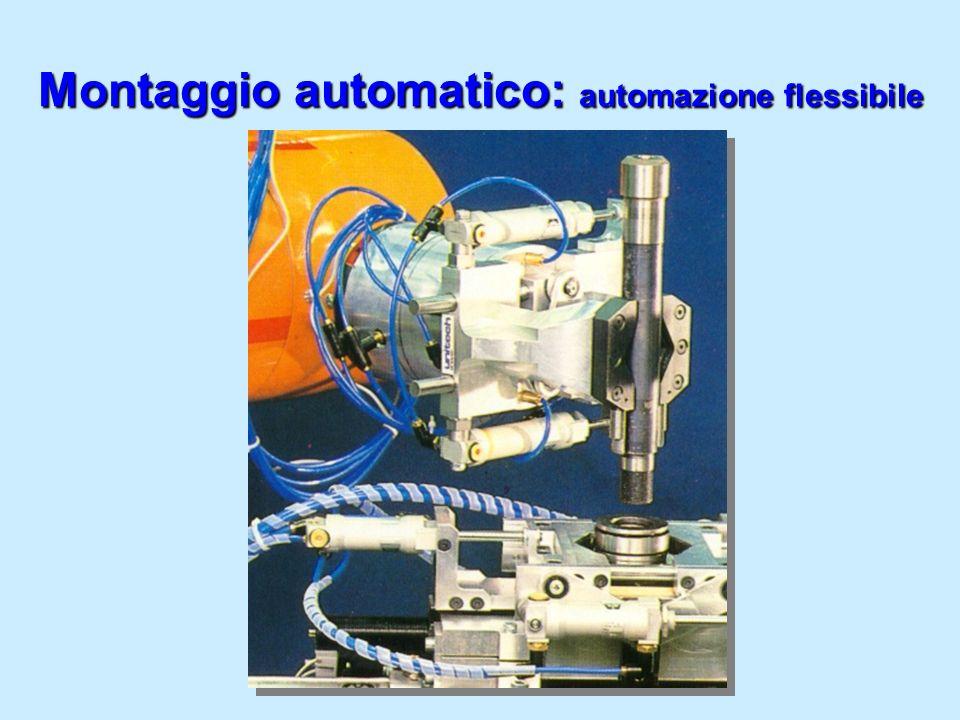 Montaggio automatico: automazione flessibile