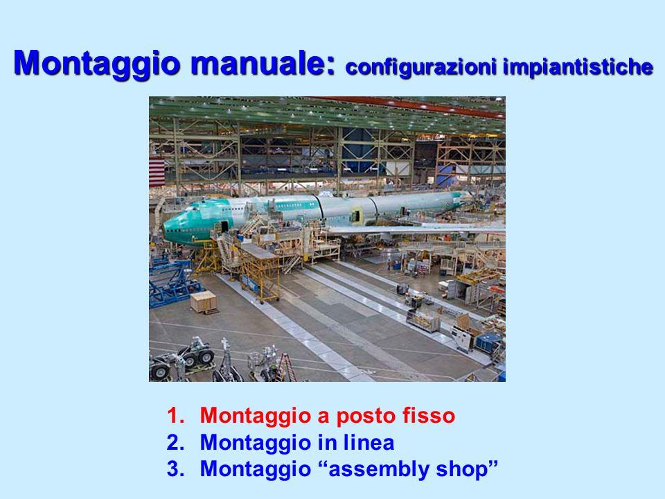 Montaggio manuale: configurazioni impiantistiche