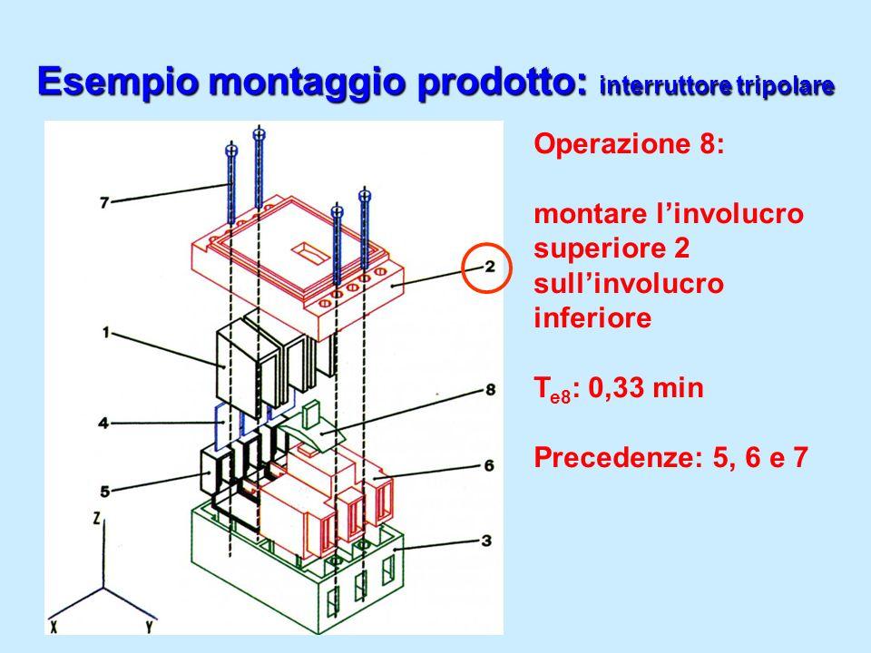 Esempio montaggio prodotto: interruttore tripolare