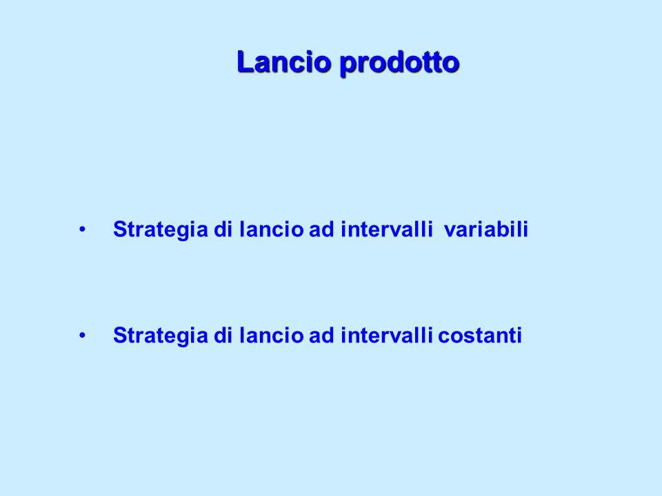 Lancio prodotto Strategia di lancio ad intervalli variabili