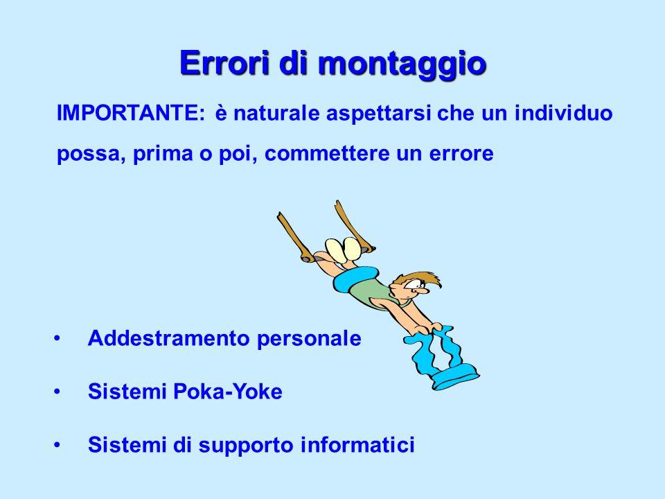 Errori di montaggio IMPORTANTE: è naturale aspettarsi che un individuo possa, prima o poi, commettere un errore.