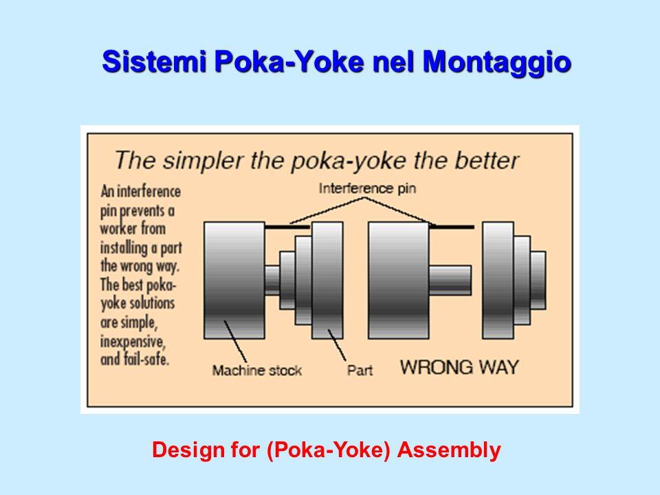 Sistemi Poka-Yoke nel Montaggio