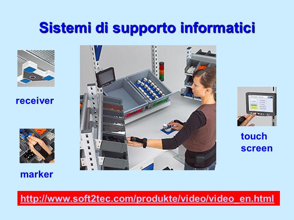 Sistemi di supporto informatici
