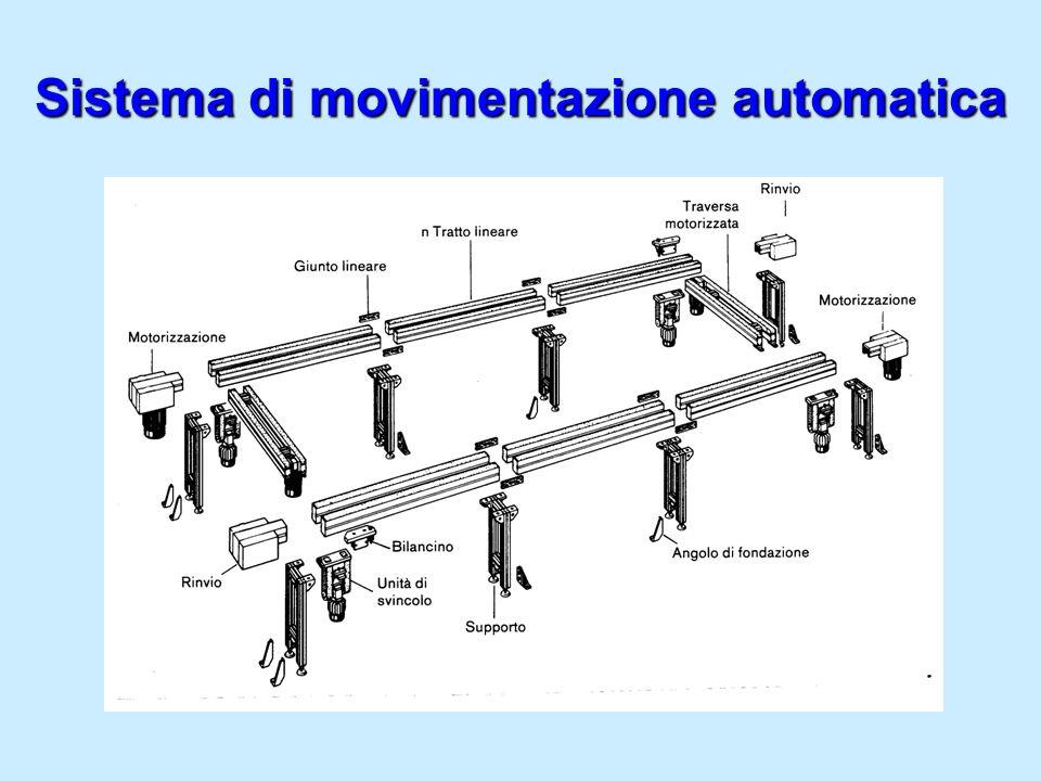Sistema di movimentazione automatica