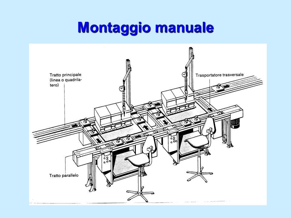 Montaggio manuale