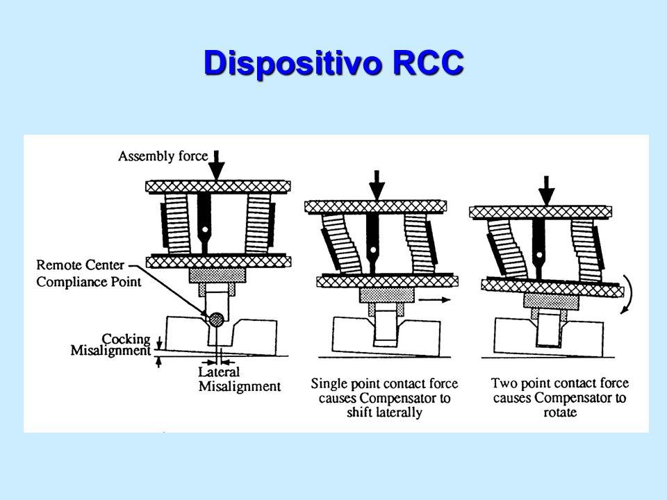 Dispositivo RCC