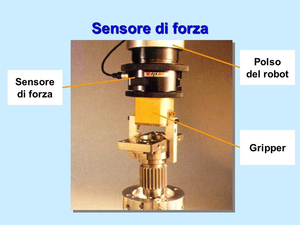 Sensore di forza Polso del robot Sensore di forza Gripper