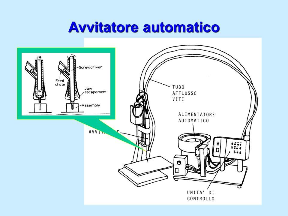 Avvitatore automatico