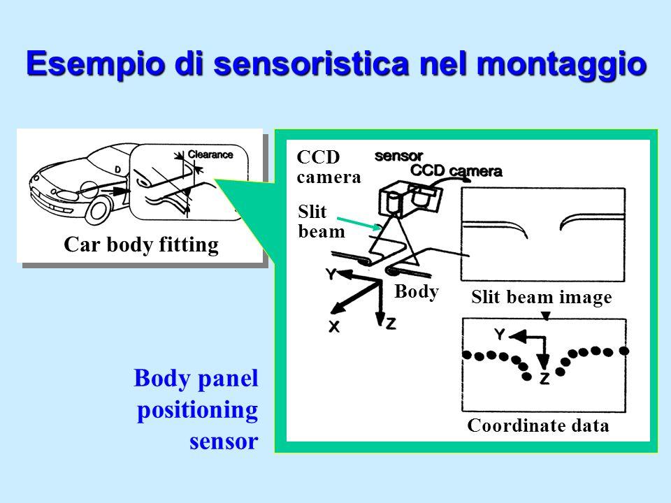 Esempio di sensoristica nel montaggio