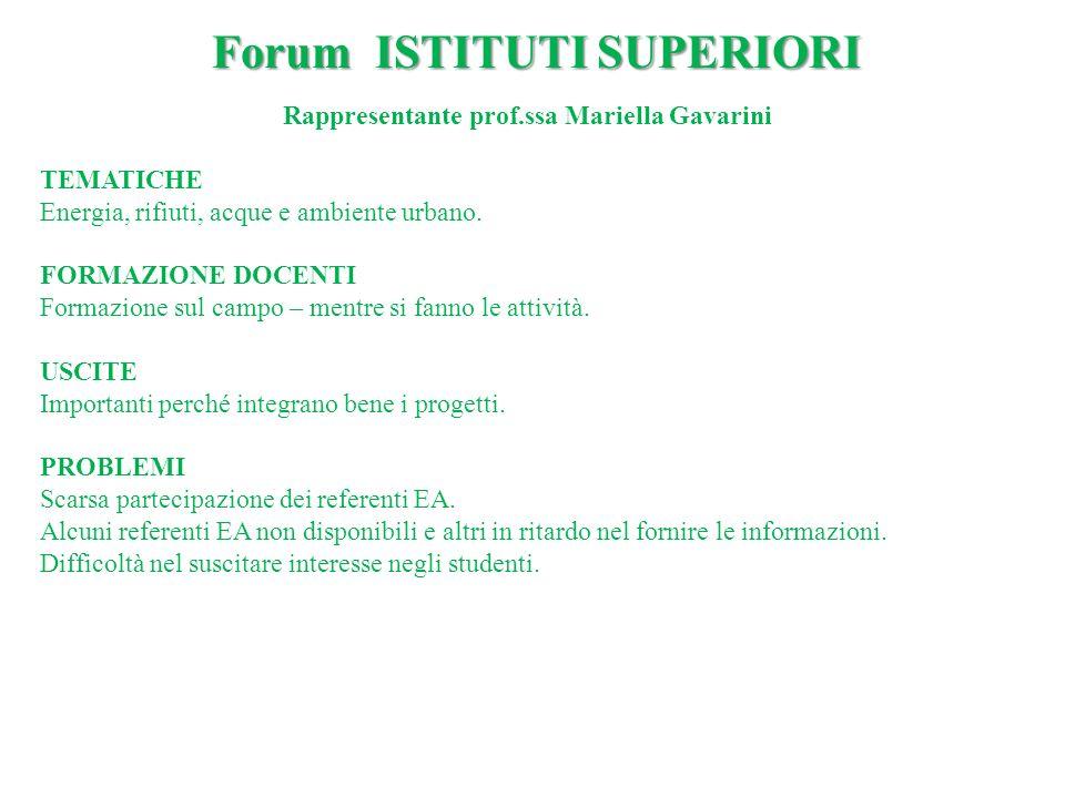 Forum ISTITUTI SUPERIORI Rappresentante prof.ssa Mariella Gavarini