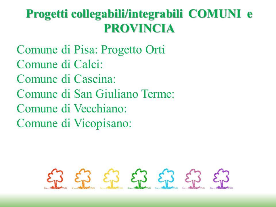 Progetti collegabili/integrabili COMUNI e PROVINCIA