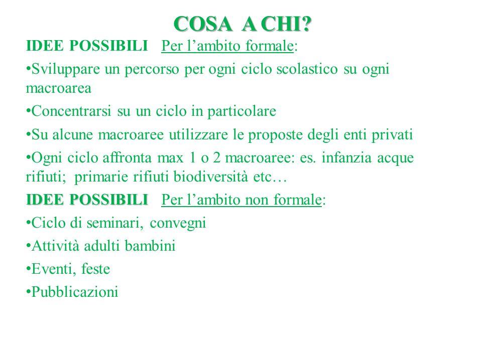 COSA A CHI IDEE POSSIBILI Per l'ambito formale: