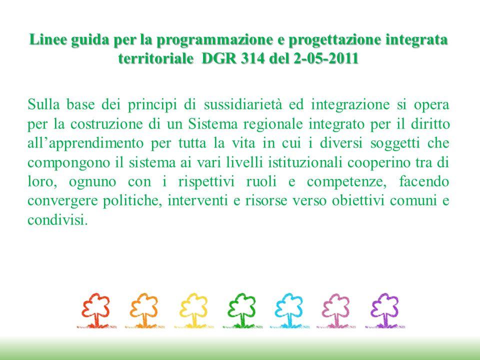 Linee guida per la programmazione e progettazione integrata territoriale DGR 314 del 2-05-2011