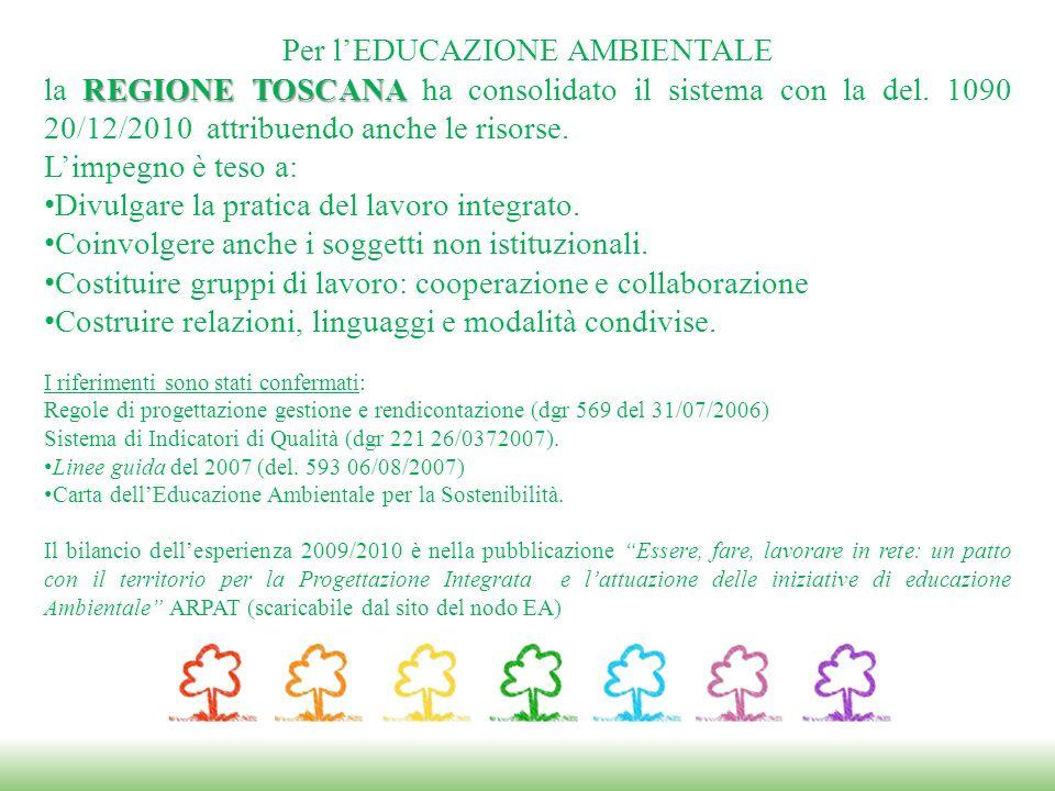 Per l'EDUCAZIONE AMBIENTALE