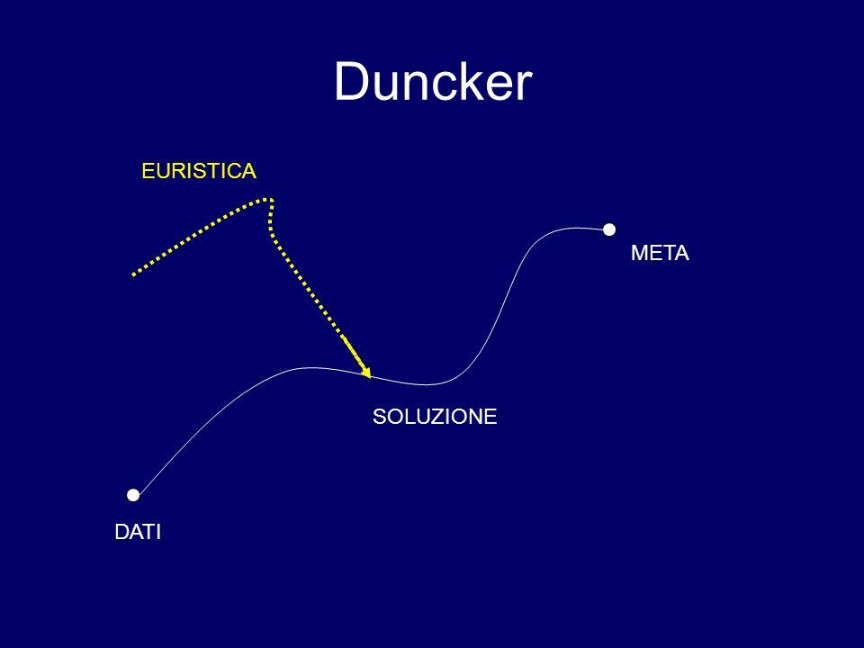 Duncker EURISTICA META SOLUZIONE DATI