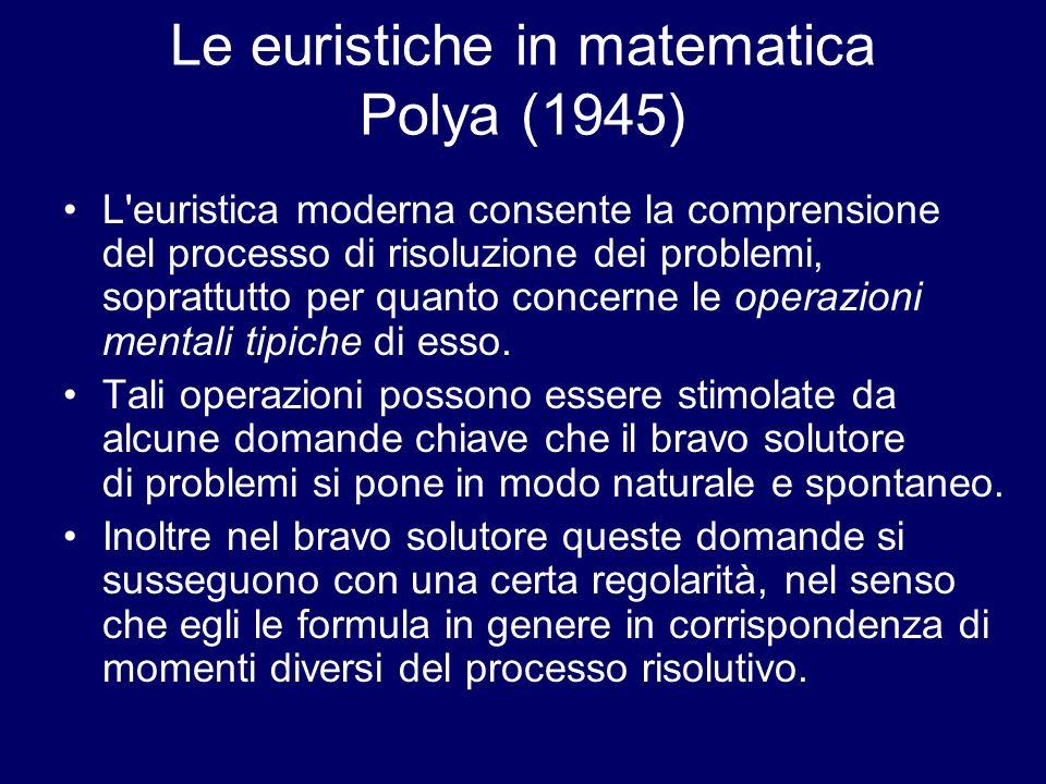 Le euristiche in matematica Polya (1945)