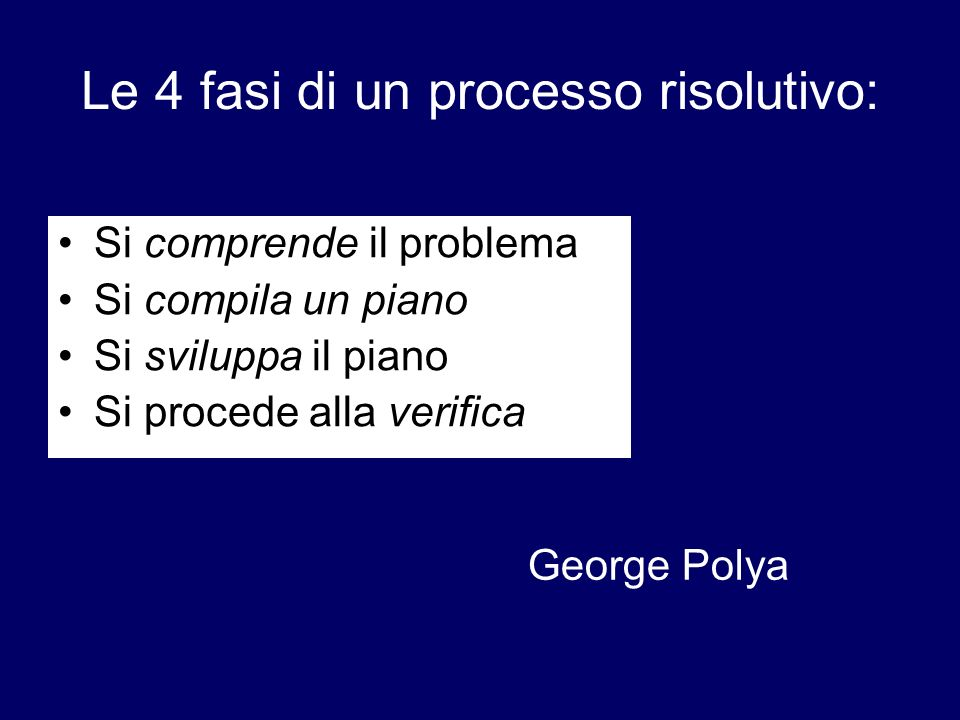 Le 4 fasi di un processo risolutivo:
