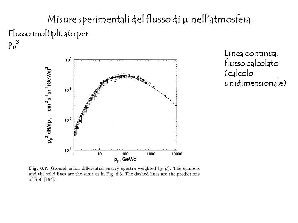 Misure sperimentali del flusso di m nell'atmosfera