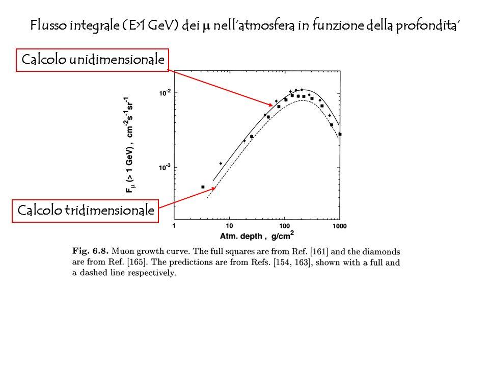 Flusso integrale (E>1 GeV) dei m nell'atmosfera in funzione della profondita'