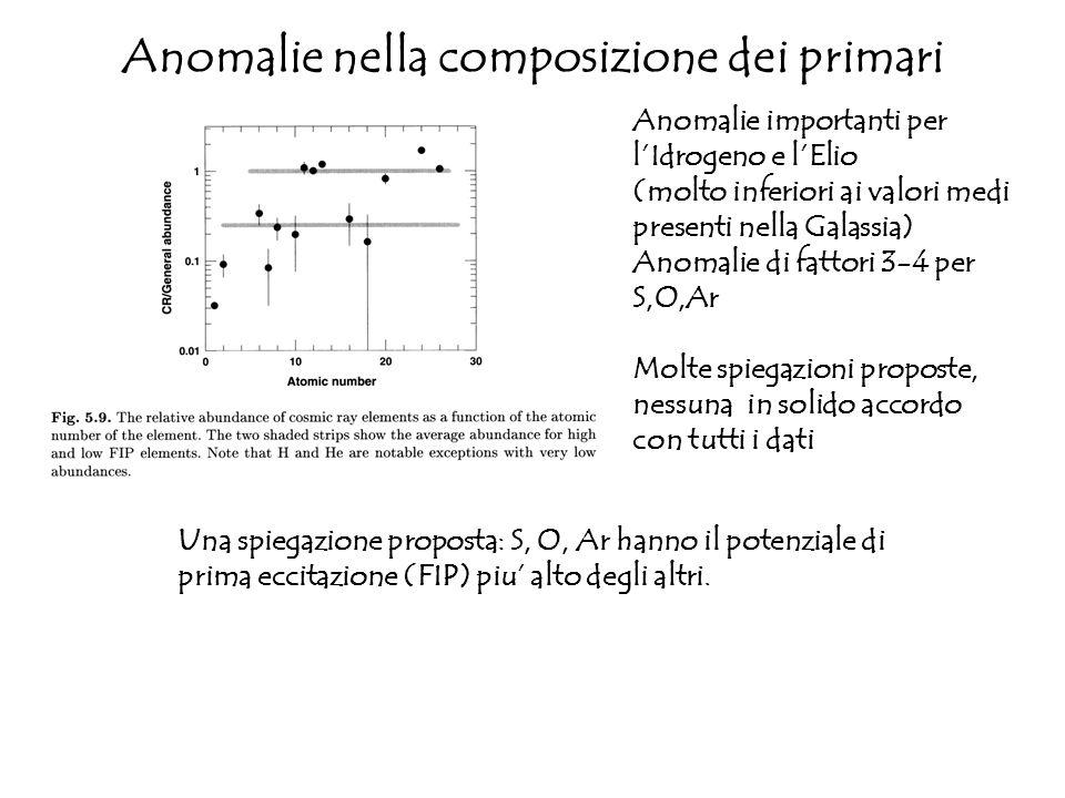 Anomalie nella composizione dei primari