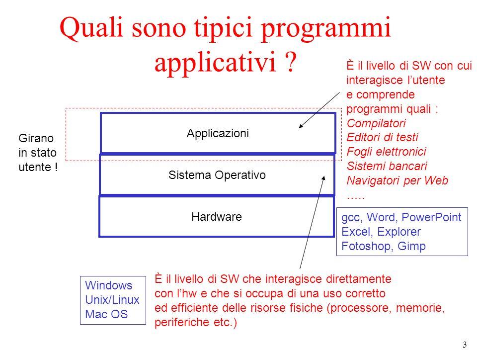 Quali sono tipici programmi applicativi