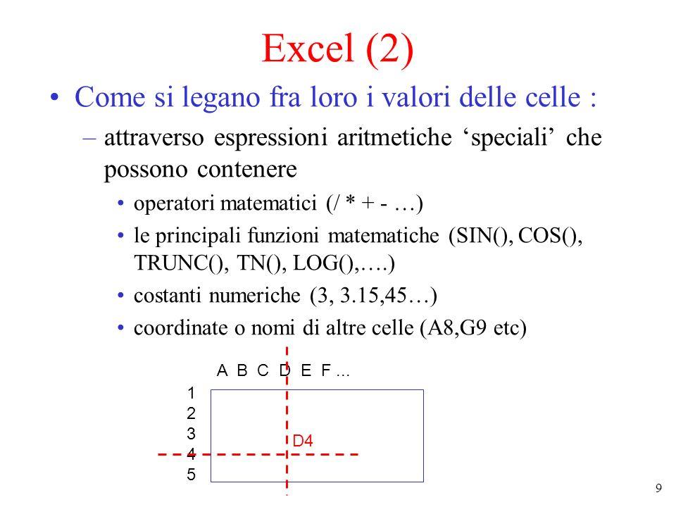 Excel (2) Come si legano fra loro i valori delle celle :
