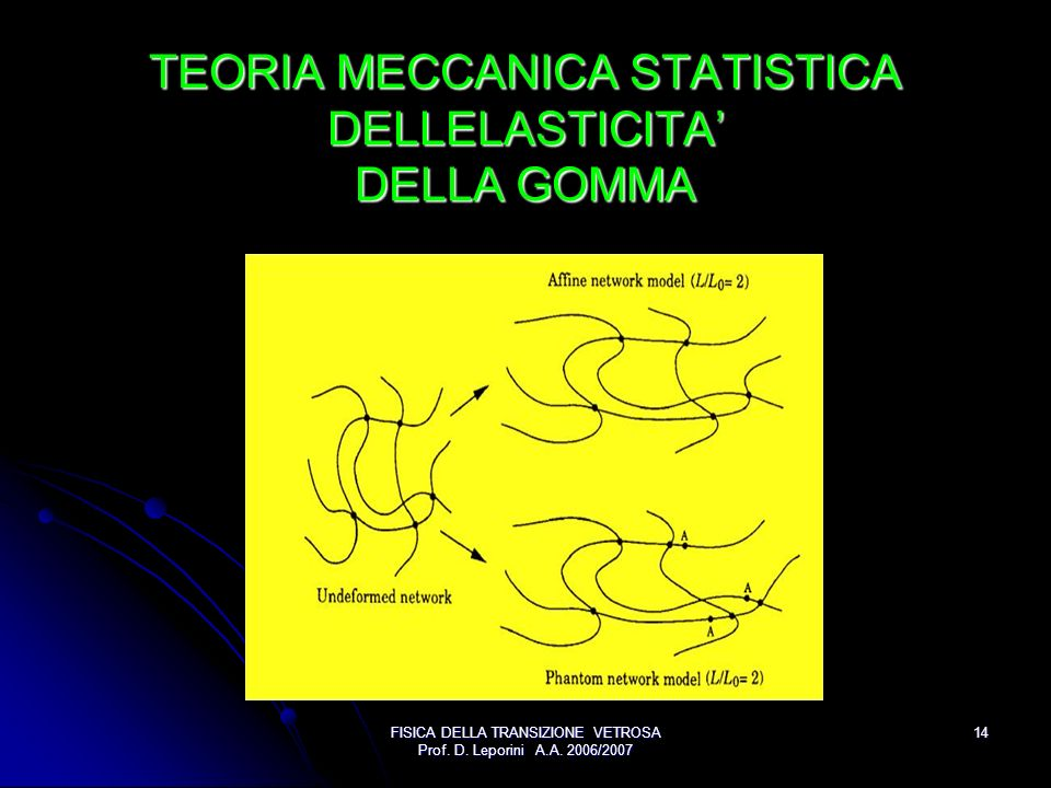 TEORIA MECCANICA STATISTICA DELLELASTICITA' DELLA GOMMA