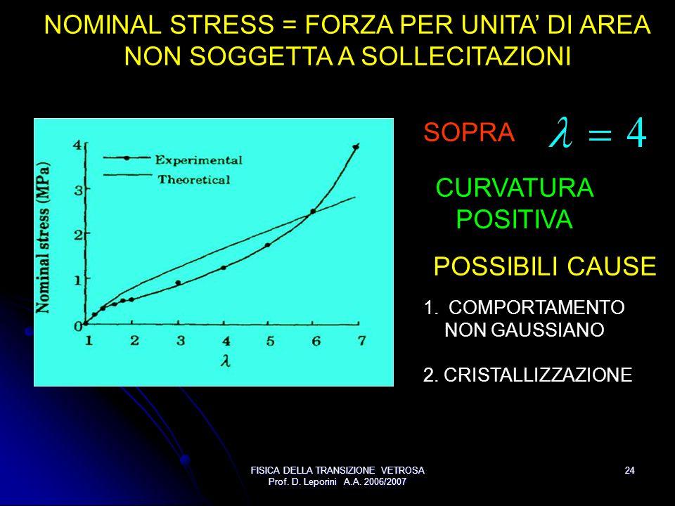NOMINAL STRESS = FORZA PER UNITA' DI AREA