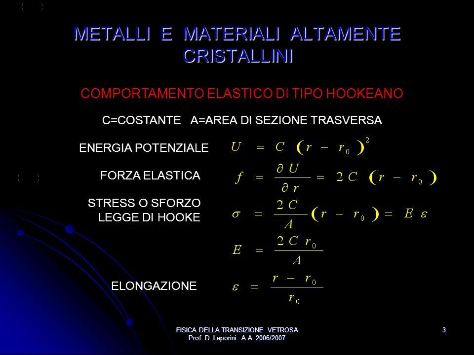 METALLI E MATERIALI ALTAMENTE CRISTALLINI