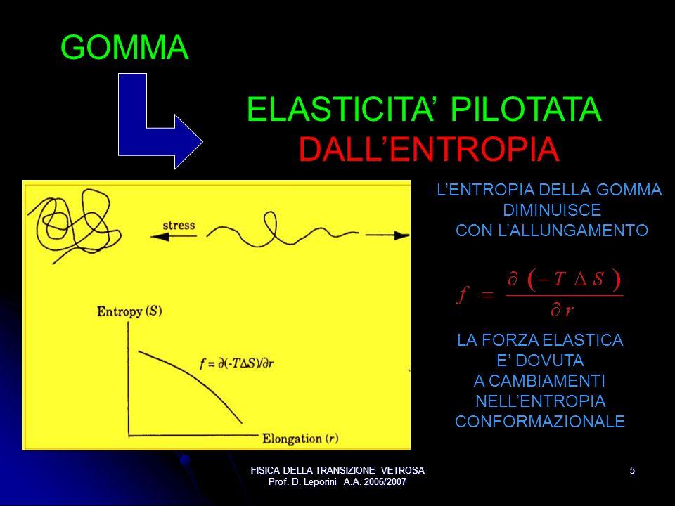 GOMMA ELASTICITA' PILOTATA DALL'ENTROPIA L'ENTROPIA DELLA GOMMA
