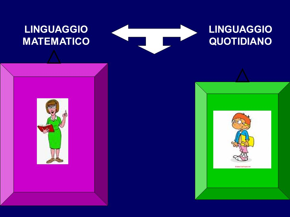 LINGUAGGIO MATEMATICO LINGUAGGIO QUOTIDIANO
