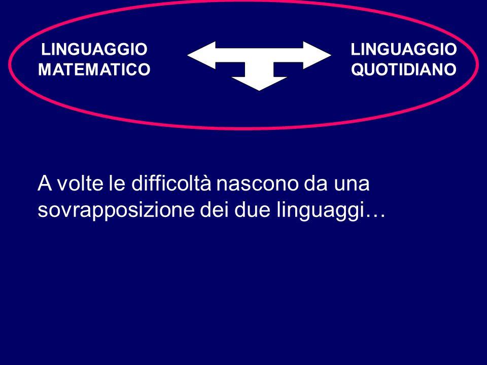 LINGUAGGIO MATEMATICO. LINGUAGGIO. QUOTIDIANO.