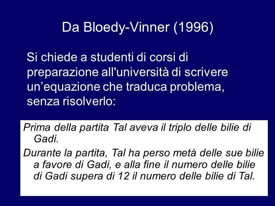 Da Bloedy-Vinner (1996) Si chiede a studenti di corsi di preparazione all università di scrivere un'equazione che traduca problema, senza risolverlo: