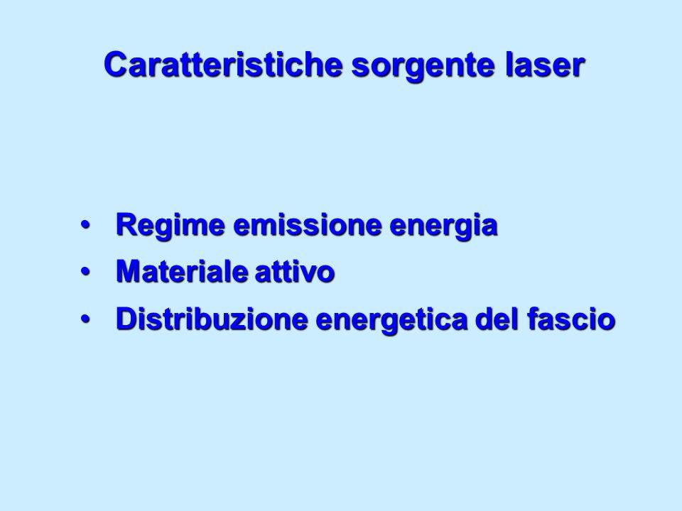 Caratteristiche sorgente laser