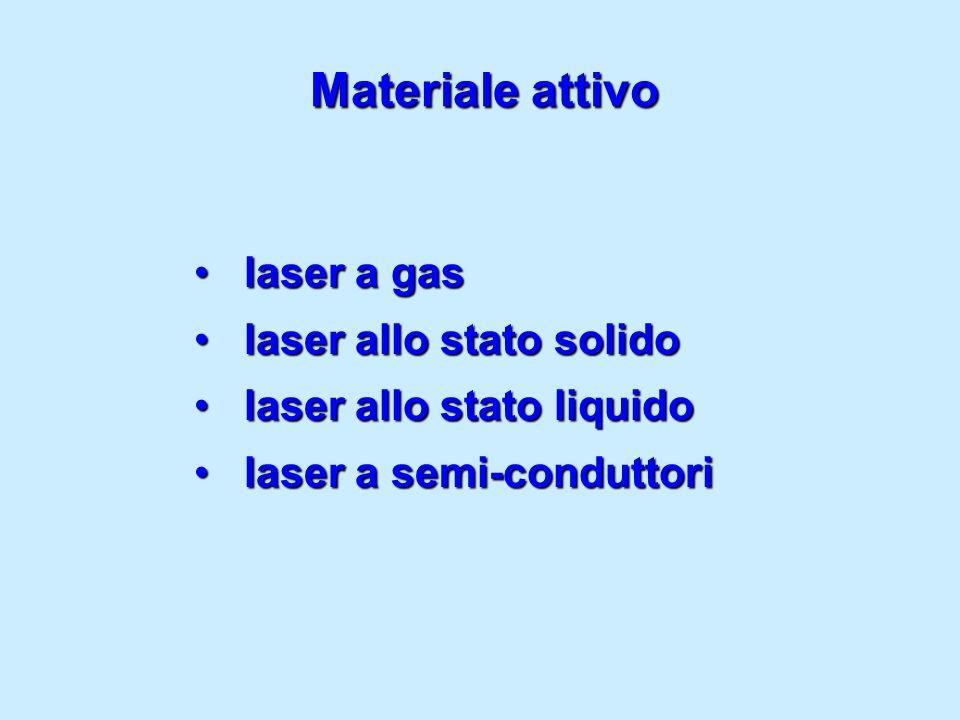 Materiale attivo laser a gas laser allo stato solido