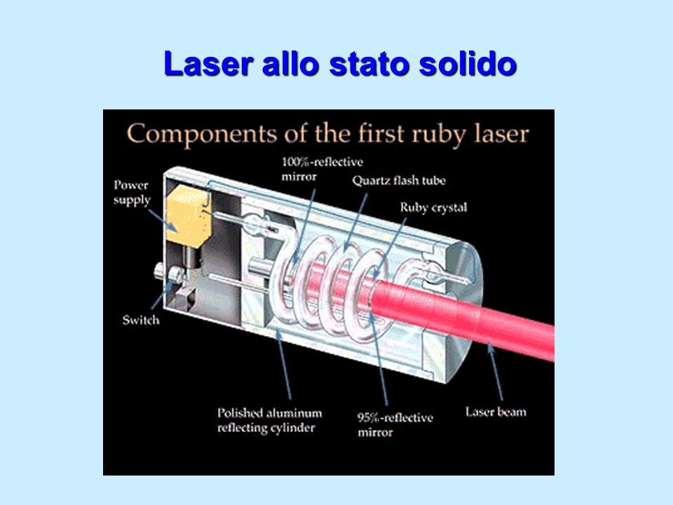 Laser allo stato solido