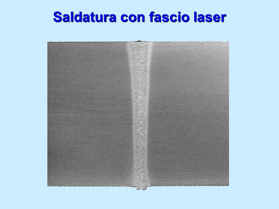 Saldatura con fascio laser