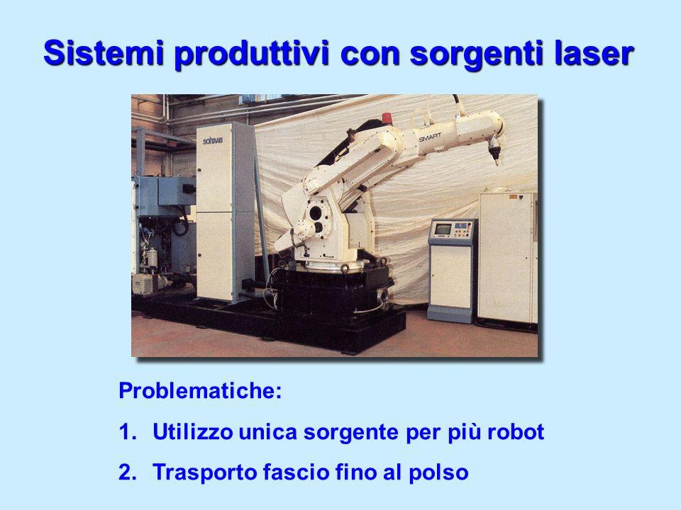 Sistemi produttivi con sorgenti laser
