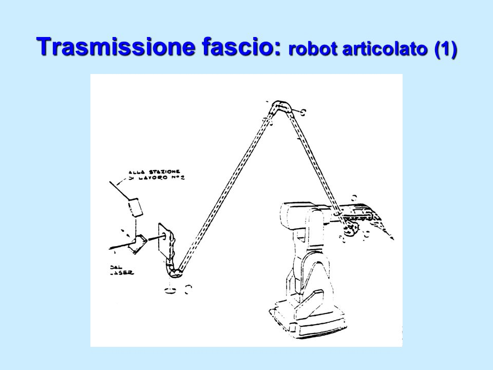 Trasmissione fascio: robot articolato (1)