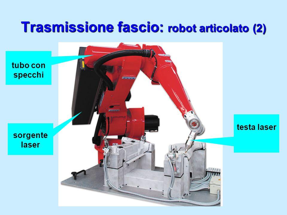 Trasmissione fascio: robot articolato (2)