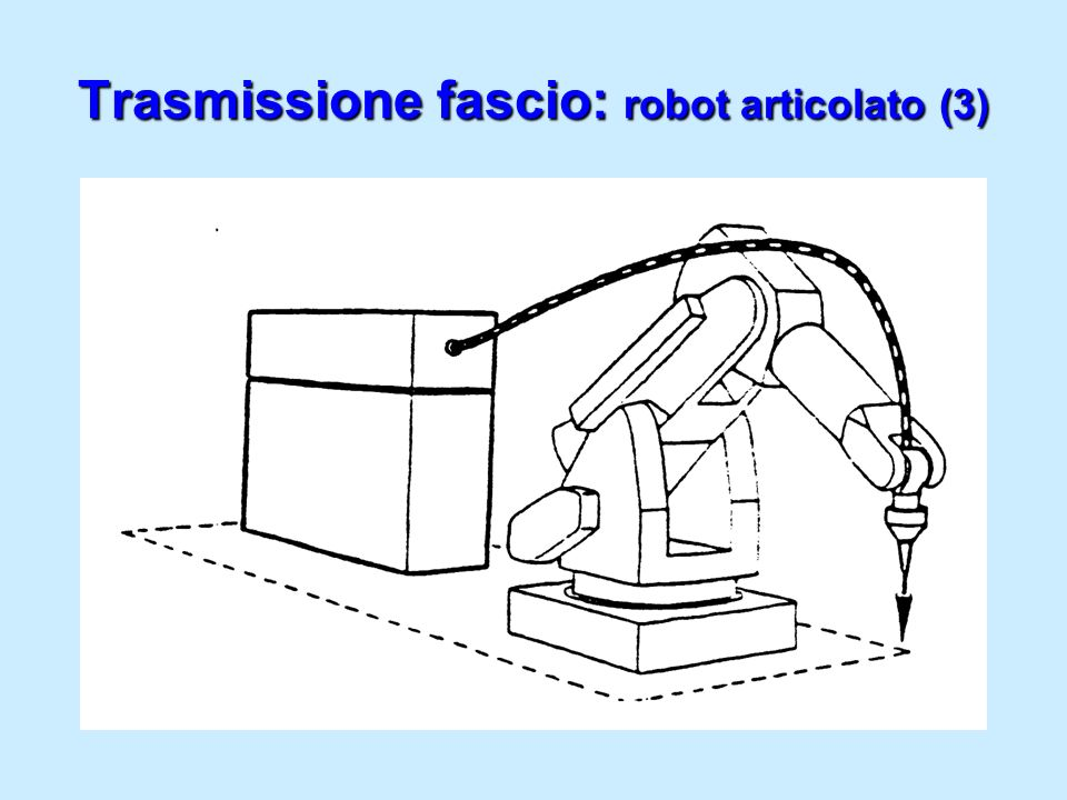 Trasmissione fascio: robot articolato (3)
