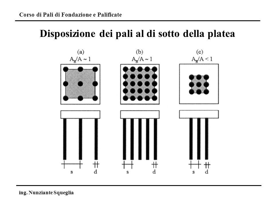 Disposizione dei pali al di sotto della platea