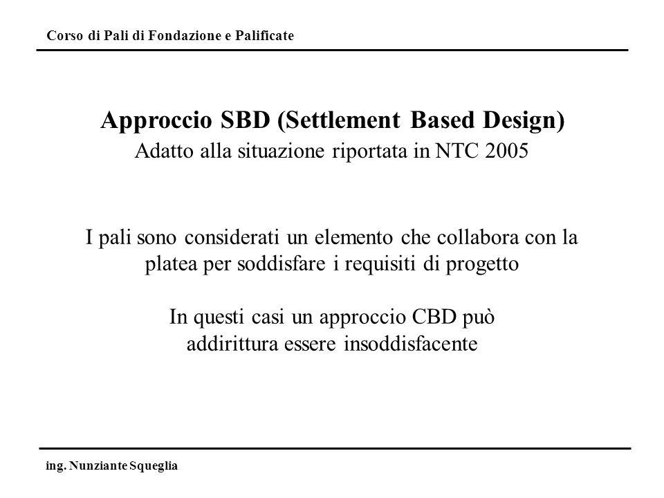 Approccio SBD (Settlement Based Design)