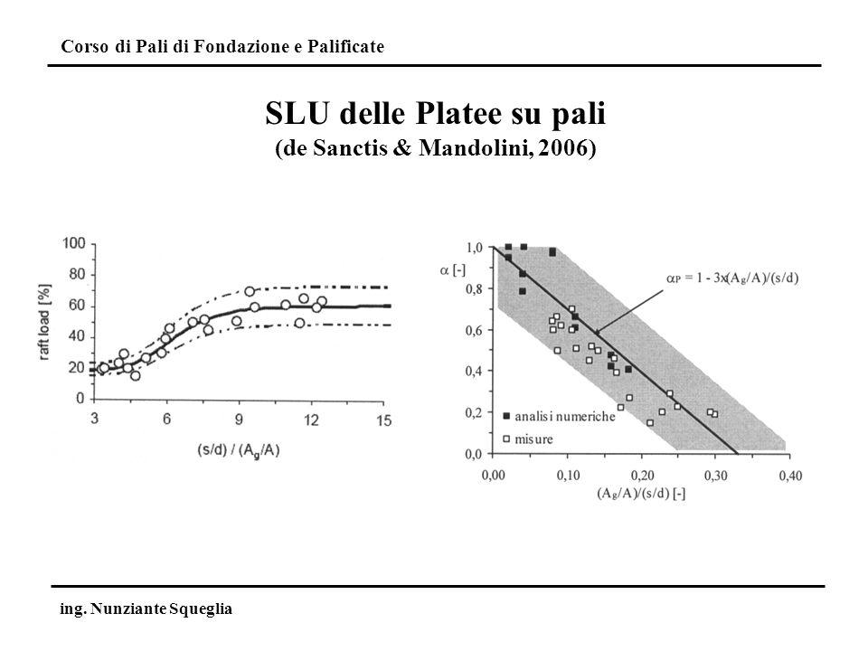 SLU delle Platee su pali (de Sanctis & Mandolini, 2006)