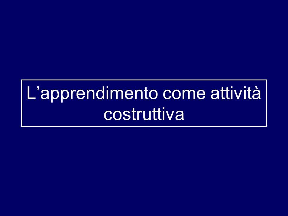 L'apprendimento come attività costruttiva