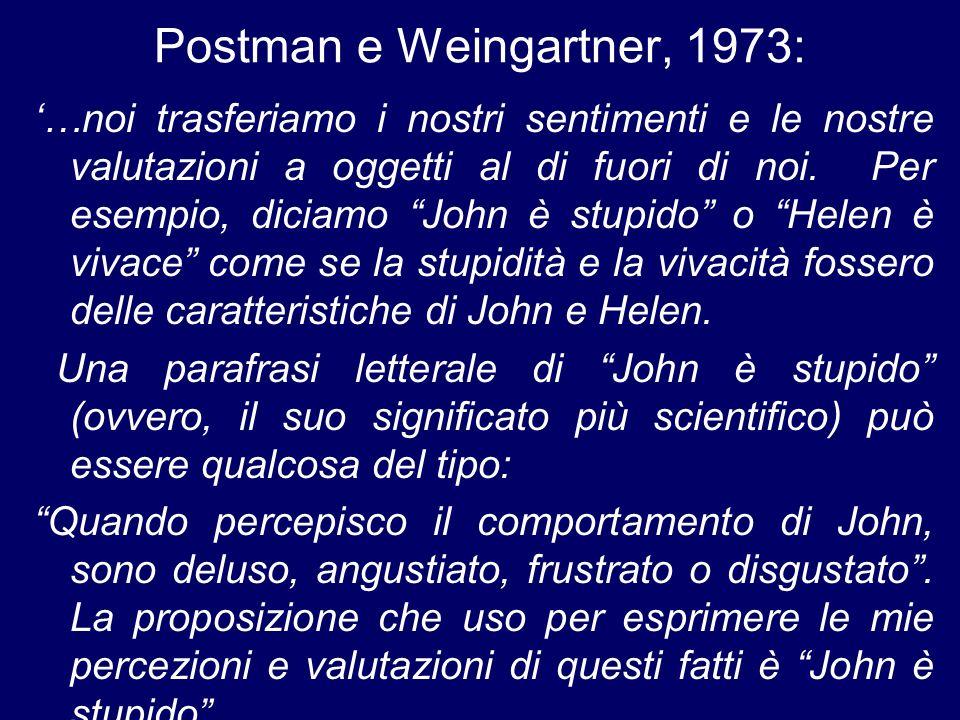 Postman e Weingartner, 1973:
